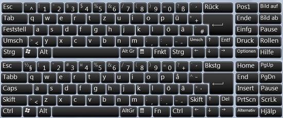 Oben: Deutsche Tastatur, Unten_ Schwedische Tastatur