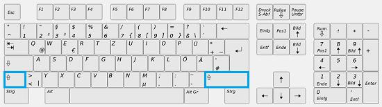 Die Shift-Taste finden wir zweimal auf der Tastatur